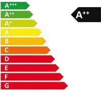 Bespaar €40 per jaar met een energiezuinige warmtepompdroger