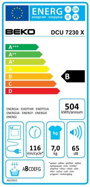 Beko DCU 7230 X energielabel...wat zijn de energiekosten van de condensdroger