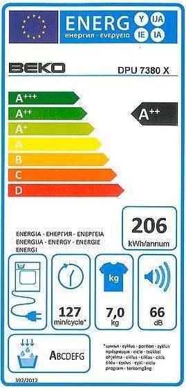 energieverbruik van de Beko DPU 7380 X