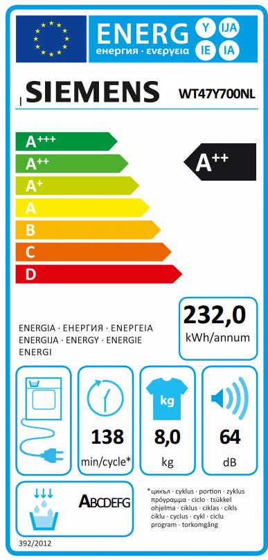 siemens wt47y700nl review - energieverbruik van de wasdroger