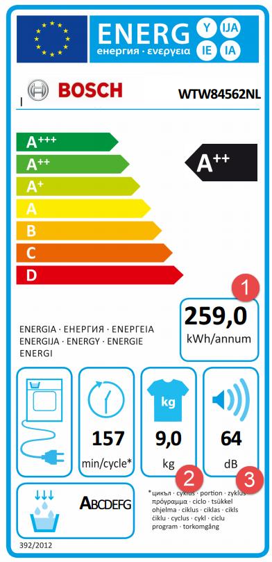 Bosch-WTW84562NL-energielabel
