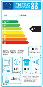 AEG T76389NAH energieverbruik