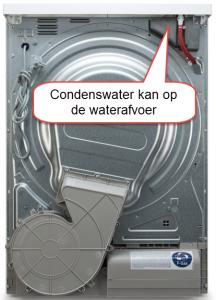 AEG T76389NAH eenvoudig op de waterafvoer