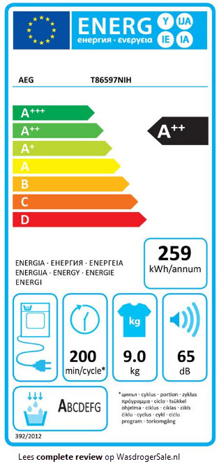 Het energieverbruik van de AEG T86597NIH