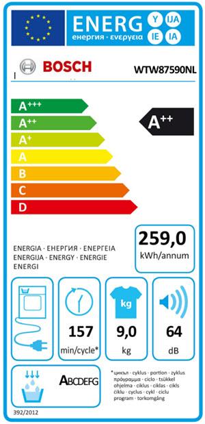 Energieverbruik van de Bosch WTW87590NL