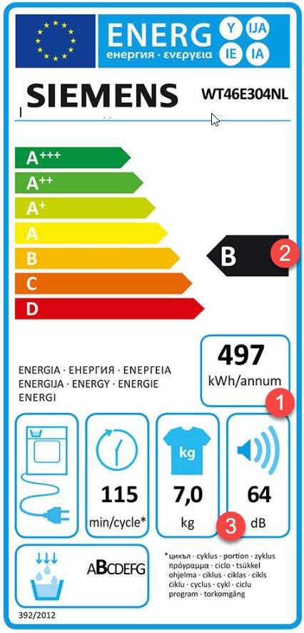 hoog energieverbruik van de Siemens condensdroger