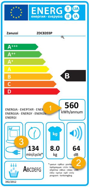 Energielabel Zanussi-ZDC8203P - energieklasse B