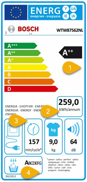 bosch-wtw87562nl-energielabel-energieklasse
