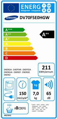 De Samsung dv70f5e0hgw is zeer energiezuinig