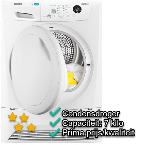 Zanussi ZDP7203P review