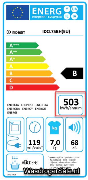 het energieverbruik van de indesit idcl 75 b h eu