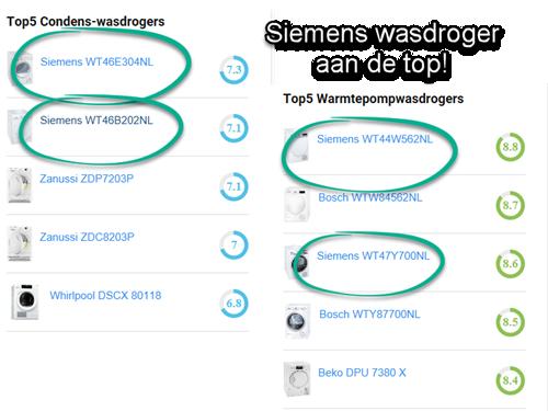 Waarom een Siemens wasdroger kiezen?