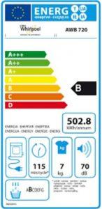 Energielabel B - hoog energieverbruik