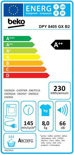 Energietest: beko wasdroger