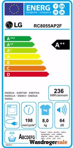 Energielabel A++ - zeer zuinige warmtepompdroger