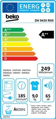 Beko DH9435RXO energieverbruik en energielabel A++