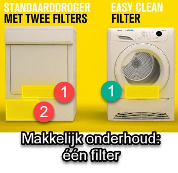 Gebruiksgemak EasyClean één filter