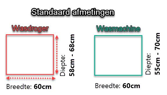standaard afmetingen wasmachine en wasdroger