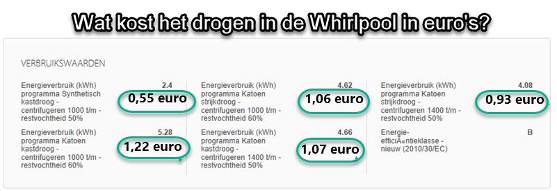 stroomkosten van de Whrilpool condensdroger