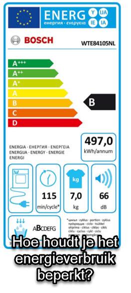 Houdt de energiekosten laag.