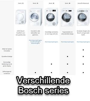 Verschillen tussen Bosch wasdroger series