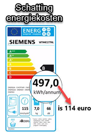 Hoog energieverbruik - duur in gebruik