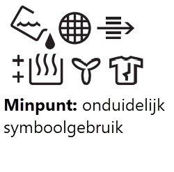 Minpunt is het gebruik van symbolen op de display