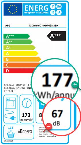 Energiezuinige T7DBN460, maar wel wat meer geluid