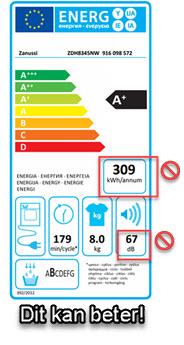 zwakke punten: hoog energiegebruik en meer geluid
