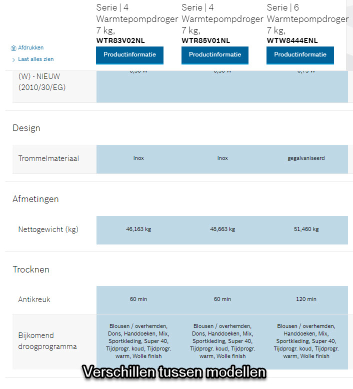 verschillen tussen Bosch modellen / types