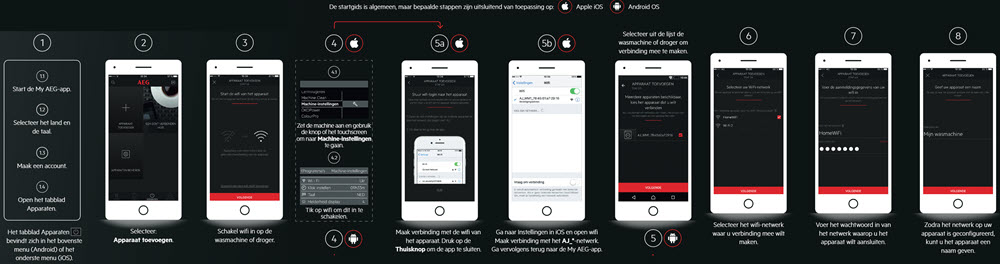 My AEG Care-app installatie en gebruik