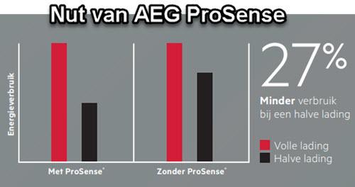 Nut van AEG ProSense