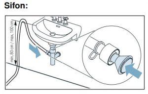 aansluiten waterafvoer op sifon
