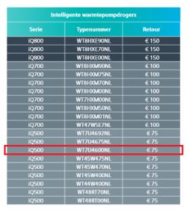 Cashback acties Siemens
