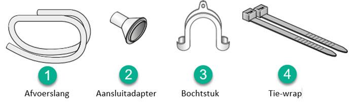 meegeleverde hulpstukken bij de Bosch WTW85495NL